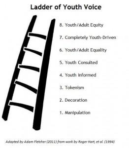 Ladder Roger Hart 2011