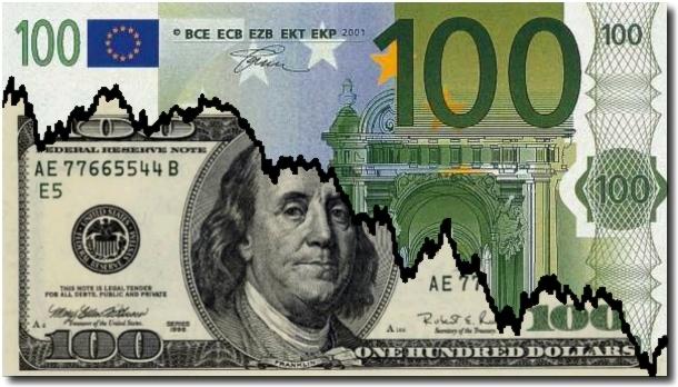 Belguim currency : Facebook platform status